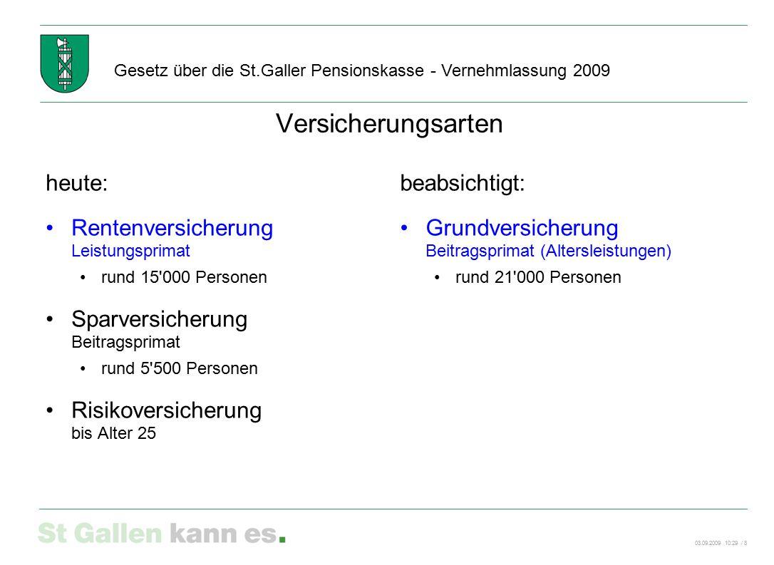 03.09.2009 10:29 / 8 Gesetz über die St.Galler Pensionskasse - Vernehmlassung 2009 heute: Rentenversicherung Leistungsprimat rund 15'000 Personen Spar