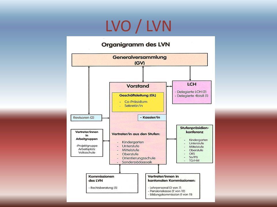 LVO / LVN Die Schule und der Lehrerberuf brauchen eine starke Stimme.