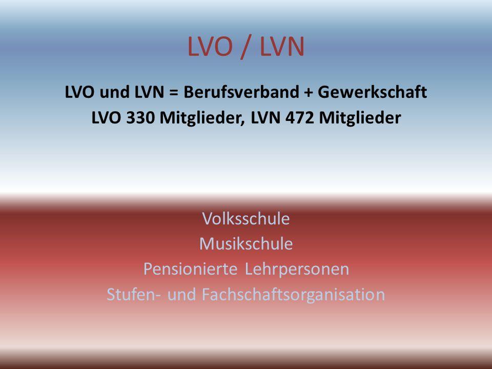 LVO / LVN LVO und LVN = Berufsverband + Gewerkschaft LVO 330 Mitglieder, LVN 472 Mitglieder Volksschule Musikschule Pensionierte Lehrpersonen Stufen- und Fachschaftsorganisation