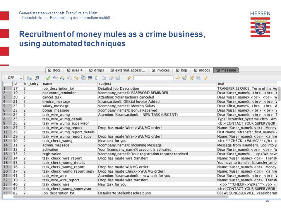 38 Generalstaatsanwaltschaft Frankfurt am Main - Zentralstelle zur Bekämpfung der Internetkriminalität - Recruitment of money mules as a crime business, using automated techniques
