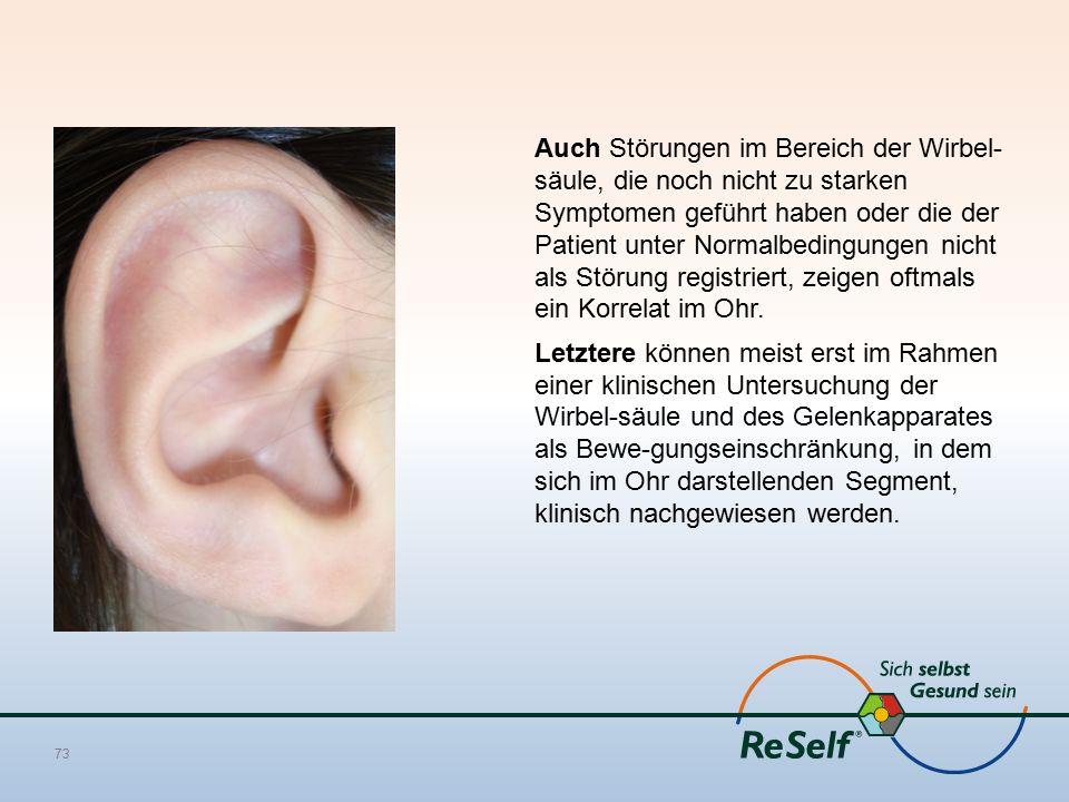Ausgezeichnet Links Ohrmuschel Zeitgenössisch - Anatomie Ideen ...