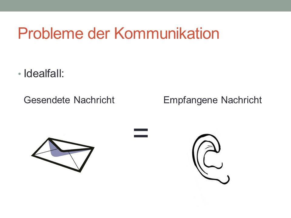 Probleme der Kommunikation Problem: Gesendete Nachricht Empfangene Nachricht ≠