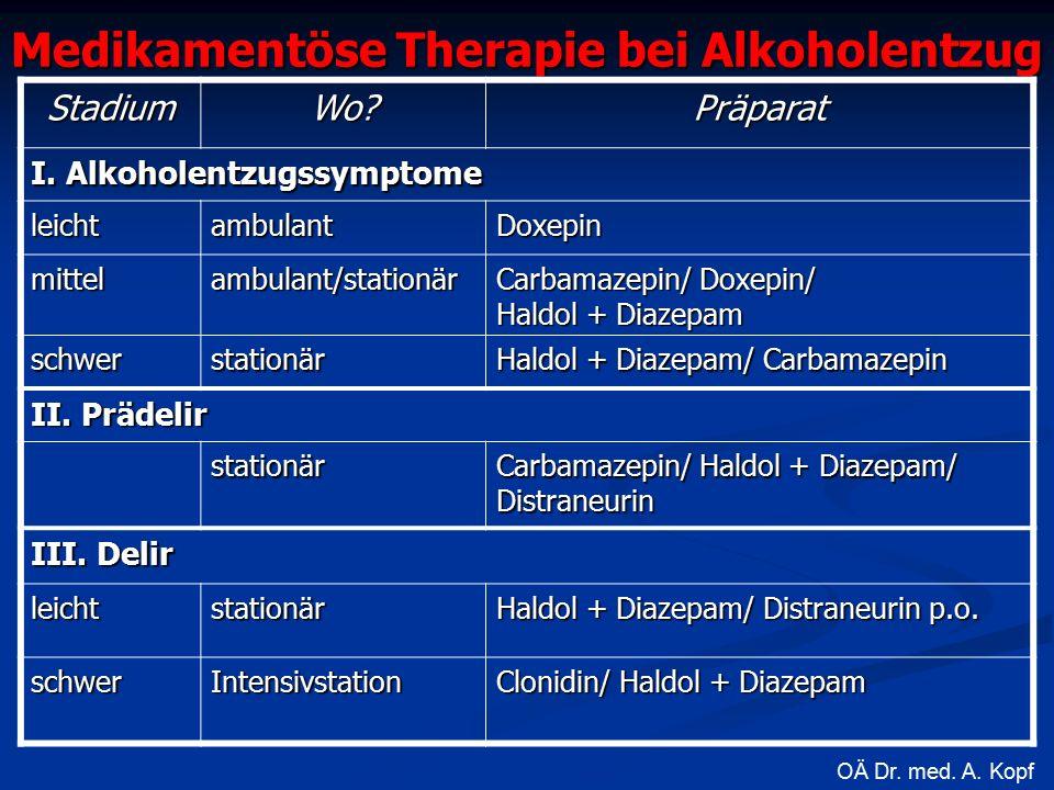 Medikamentöse Therapie bei Alkoholentzug StadiumWo Präparat I.