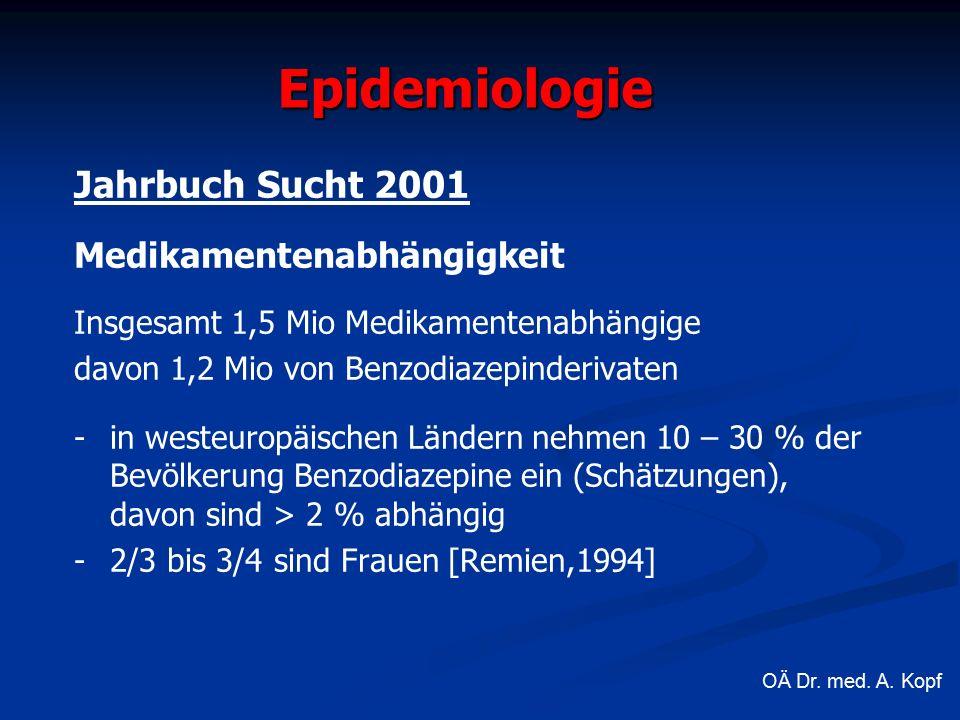 Epidemiologie Jahrbuch Sucht 2001 Medikamentenabhängigkeit Insgesamt 1,5 Mio Medikamentenabhängige davon 1,2 Mio von Benzodiazepinderivaten - -in westeuropäischen Ländern nehmen 10 – 30 % der Bevölkerung Benzodiazepine ein (Schätzungen), davon sind > 2 % abhängig - -2/3 bis 3/4 sind Frauen [Remien,1994] OÄ Dr.