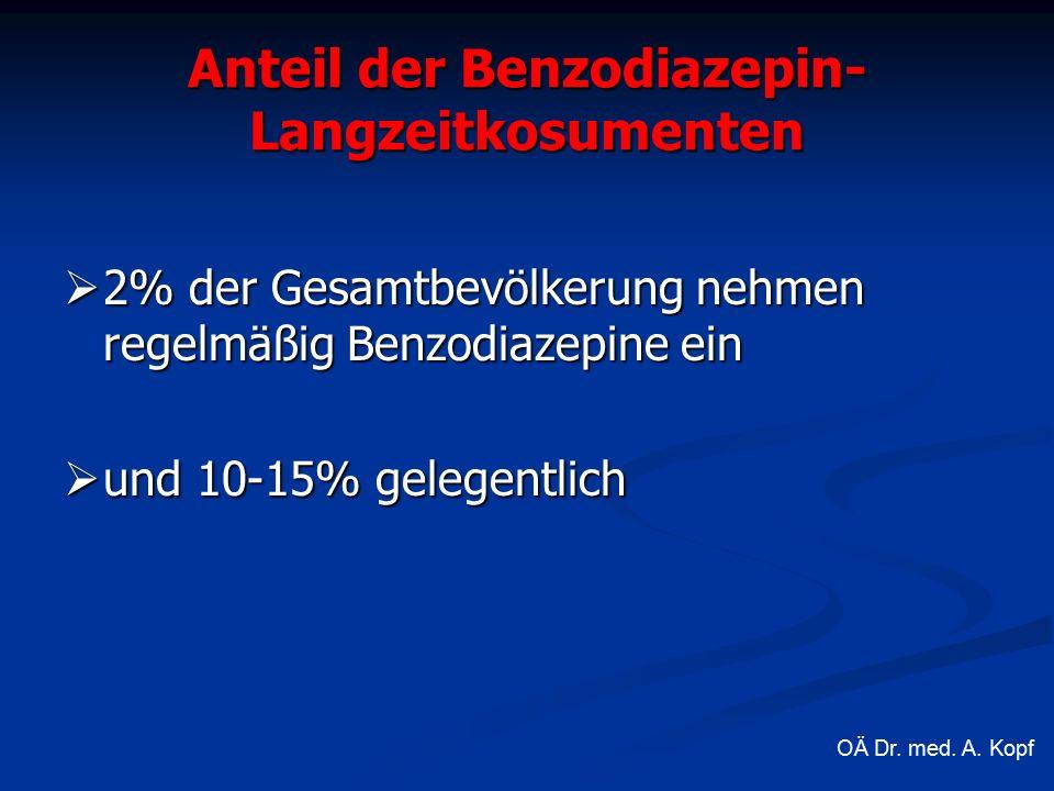 Anteil der Benzodiazepin- Langzeitkosumenten  2% der Gesamtbevölkerung nehmen regelmäßig Benzodiazepine ein  und 10-15% gelegentlich OÄ Dr.