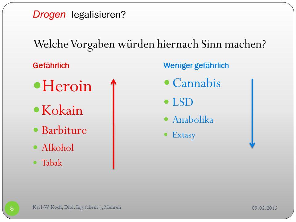 Drogen legalisieren. 09.02.2016 Karl-W. Koch, Dipl.