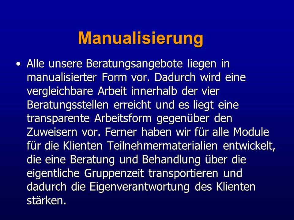 Manualisierung Alle unsere Beratungsangebote liegen in manualisierter Form vor.