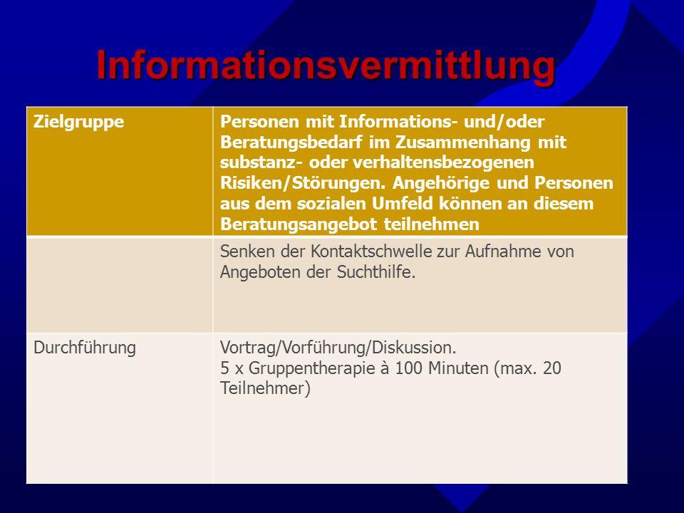 Informationsvermittlung Informationsvermittlung ZielgruppePersonen mit Informations- und/oder Beratungsbedarf im Zusammenhang mit substanz- oder verhaltensbezogenen Risiken/Störungen.