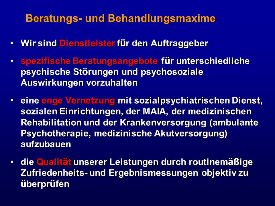 Beratungs- und Behandlungsmaxime Wir sind Dienstleister f ü r den AuftraggeberWir sind Dienstleister f ü r den Auftraggeber spezifische Beratungsangebote f ü r unterschiedliche psychische St ö rungen und psychosoziale Auswirkungen vorzuhaltenspezifische Beratungsangebote f ü r unterschiedliche psychische St ö rungen und psychosoziale Auswirkungen vorzuhalten eine enge Vernetzung mit sozialpsychiatrischen Dienst, sozialen Einrichtungen, der MAIA, der medizinischen Rehabilitation und der Krankenversorgung (ambulante Psychotherapie, medizinische Akutversorgung) aufzubaueneine enge Vernetzung mit sozialpsychiatrischen Dienst, sozialen Einrichtungen, der MAIA, der medizinischen Rehabilitation und der Krankenversorgung (ambulante Psychotherapie, medizinische Akutversorgung) aufzubauen die Qualit ä t unserer Leistungen durch routinem äß ige Zufriedenheits- und Ergebnismessungen objektiv zu ü berpr ü fendie Qualit ä t unserer Leistungen durch routinem äß ige Zufriedenheits- und Ergebnismessungen objektiv zu ü berpr ü fen
