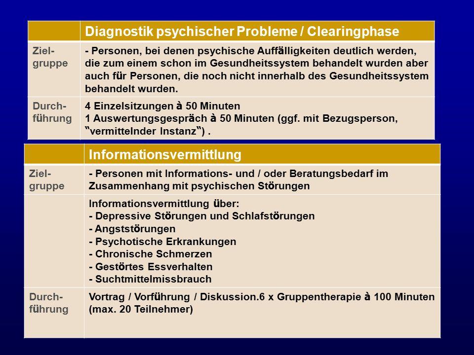 Diagnostik psychischer Probleme / Clearingphase Ziel- gruppe - Personen, bei denen psychische Auff ä lligkeiten deutlich werden, die zum einem schon im Gesundheitssystem behandelt wurden aber auch f ü r Personen, die noch nicht innerhalb des Gesundheitssystem behandelt wurden.