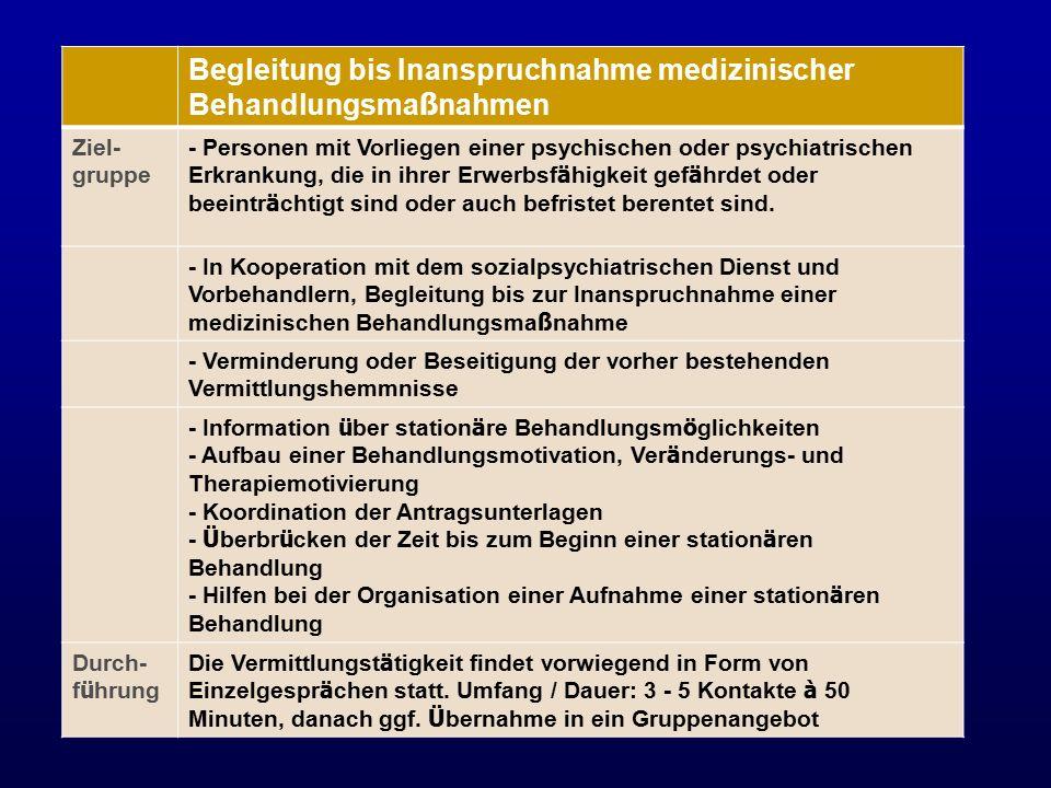Umgang mit Belastungen und Arbeitslosigkeit Ziel- gruppe - Betroffene, die unter Belastungen und Problemen leiden (u.a.