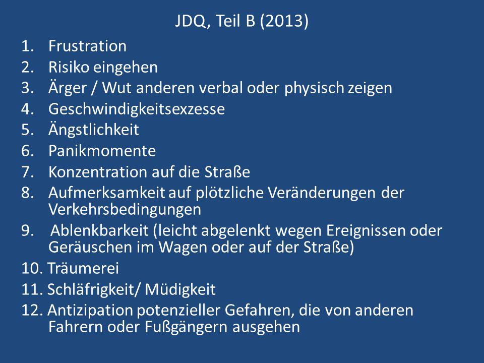 JDQ, Teil B (2013) 1.Frustration 2.Risiko eingehen 3.Ärger / Wut anderen verbal oder physisch zeigen 4.Geschwindigkeitsexzesse 5.Ängstlichkeit 6.Panikmomente 7.Konzentration auf die Straße 8.Aufmerksamkeit auf plötzliche Veränderungen der Verkehrsbedingungen 9.