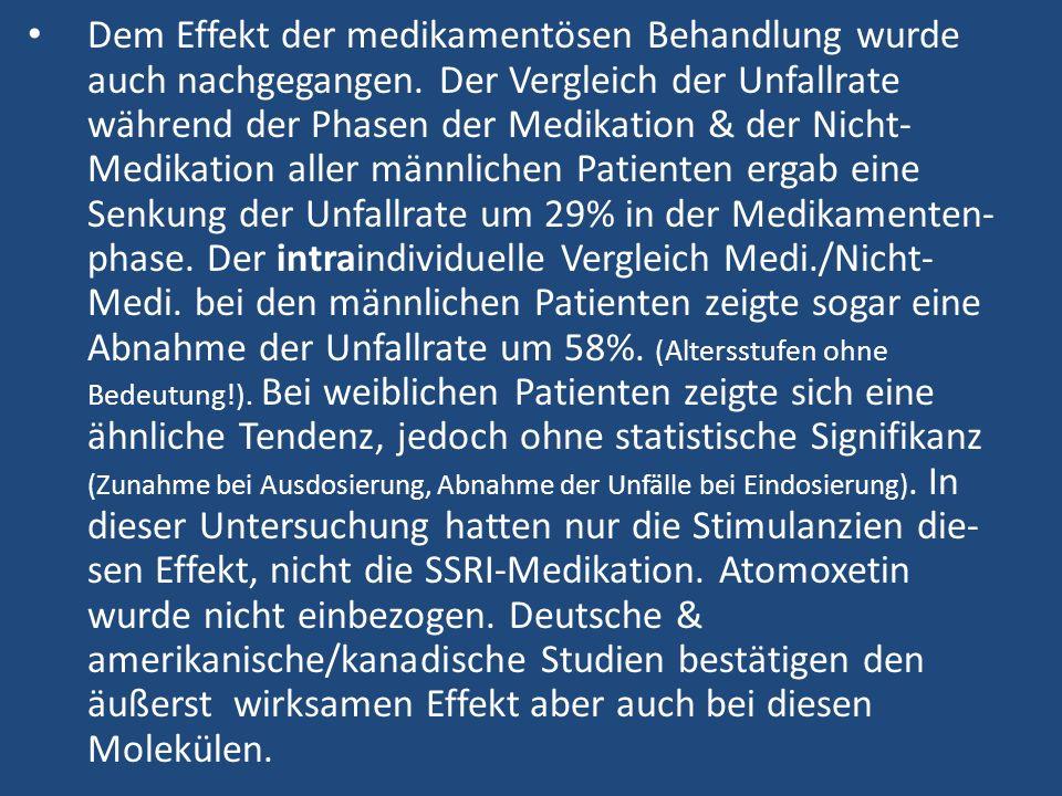 Dem Effekt der medikamentösen Behandlung wurde auch nachgegangen.