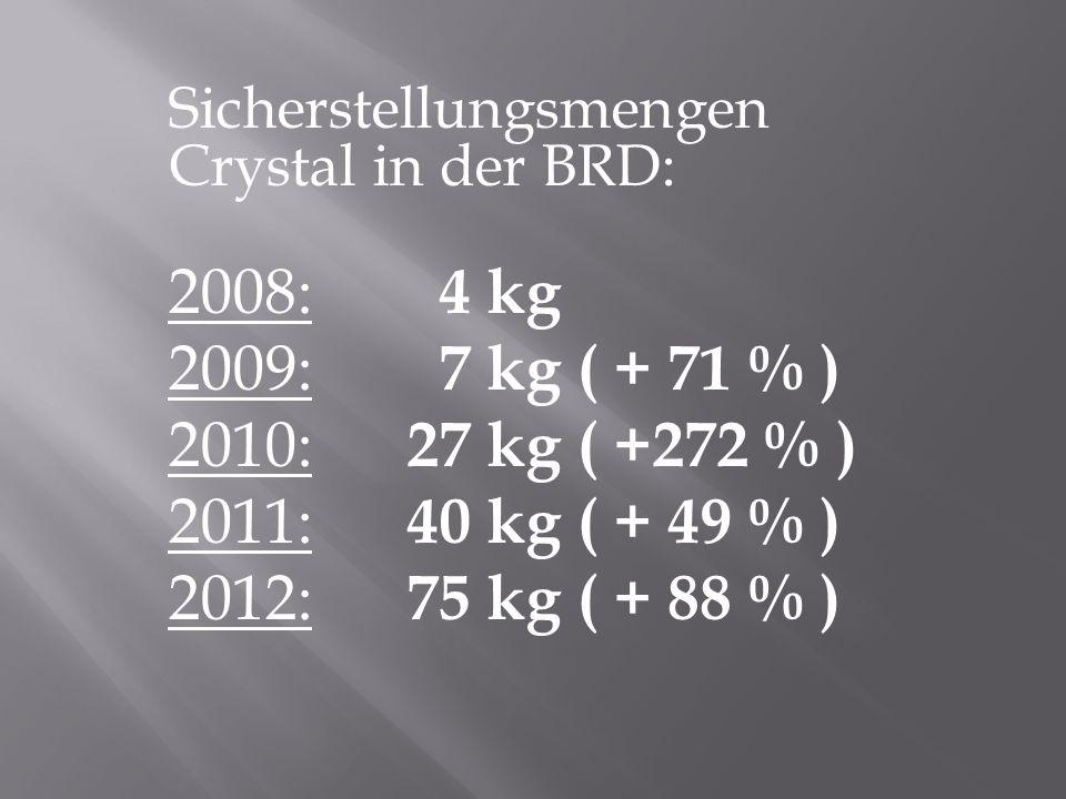 Sicherstellungsmengen Crystal in der BRD: 2008: 4 kg 2009: 7 kg ( + 71 % ) 2010: 27 kg ( +272 % ) 2011: 40 kg ( + 49 % ) 2012: 75 kg ( + 88 % )