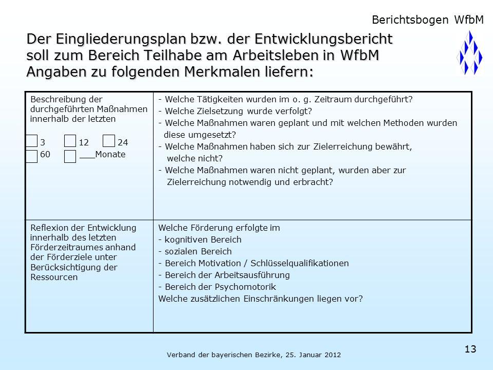 Verband der bayerischen Bezirke, 25. Januar 2012 13 Der Eingliederungsplan bzw. der Entwicklungsbericht soll zum Bereich Teilhabe am Arbeitsleben in W