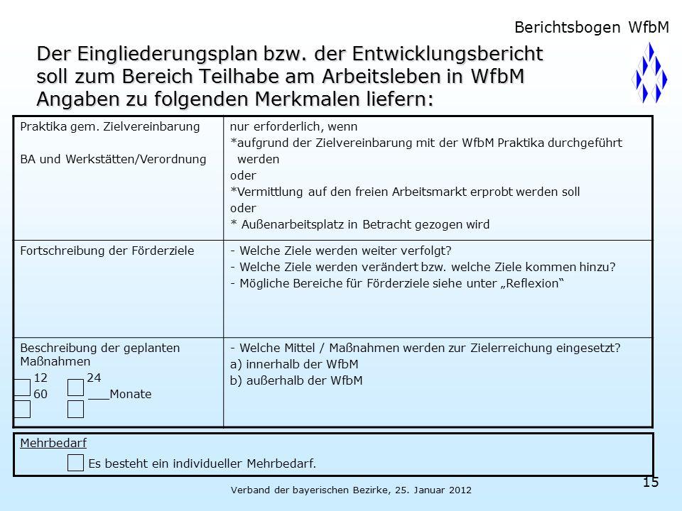 Verband der bayerischen Bezirke, 25. Januar 2012 15 Der Eingliederungsplan bzw. der Entwicklungsbericht soll zum Bereich Teilhabe am Arbeitsleben in W