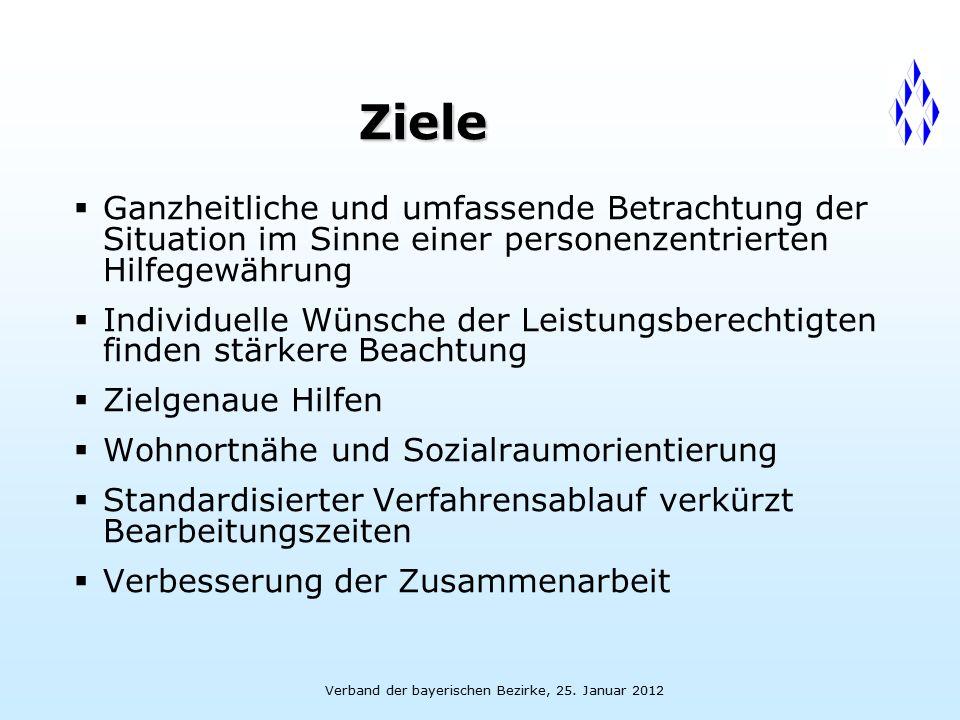 Verband der bayerischen Bezirke, 25. Januar 2012 Ziele  Ganzheitliche und umfassende Betrachtung der Situation im Sinne einer personenzentrierten Hil