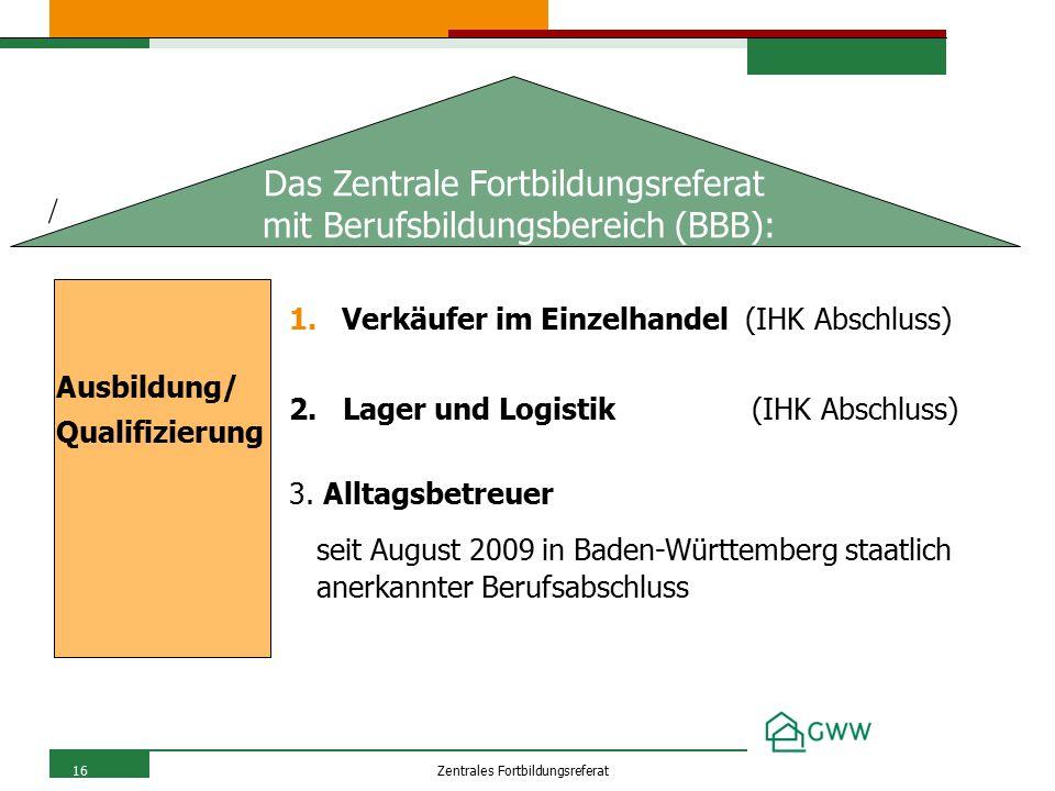 16Zentrales Fortbildungsreferat Ausbildung/ Qualifizierung Das Zentrale Fortbildungsreferat mit Berufsbildungsbereich (BBB): 1.Verkäufer im Einzelhandel (IHK Abschluss) 2.