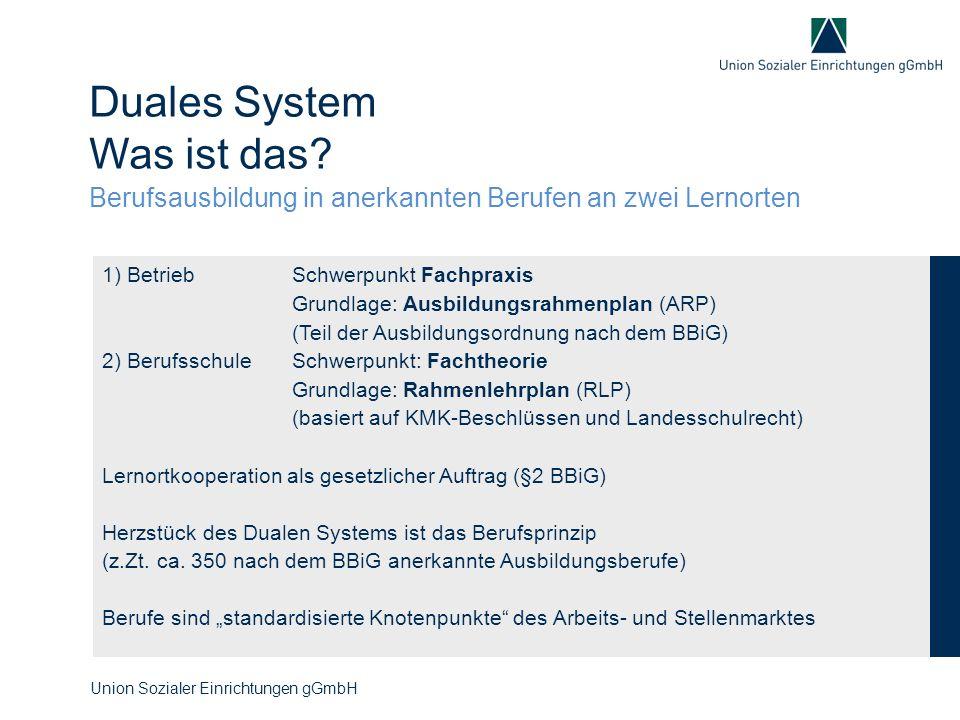Duales System Was ist das? 1) Betrieb Schwerpunkt Fachpraxis Grundlage: Ausbildungsrahmenplan (ARP) (Teil der Ausbildungsordnung nach dem BBiG) 2) Ber