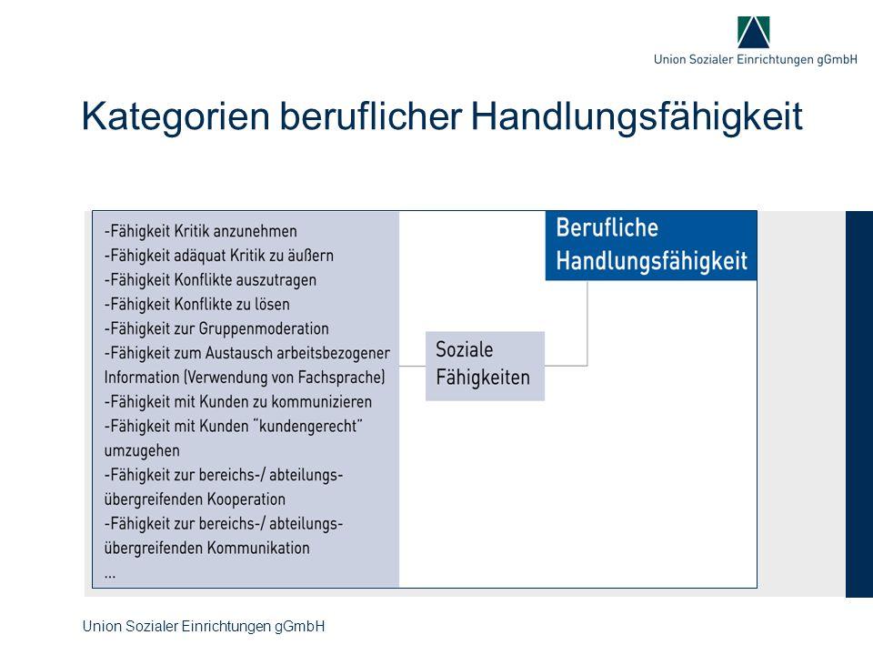 Kategorien beruflicher Handlungsfähigkeit Union Sozialer Einrichtungen gGmbH