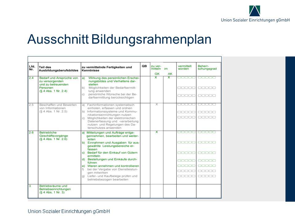 Ausschnitt Bildungsrahmenplan Union Sozialer Einrichtungen gGmbH