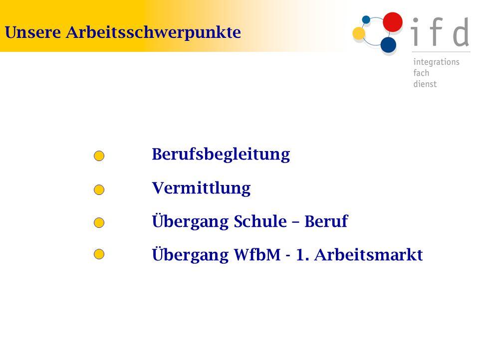 Unsere Arbeitsschwerpunkte Berufsbegleitung Vermittlung Übergang Schule – Beruf Übergang WfbM - 1. Arbeitsmarkt