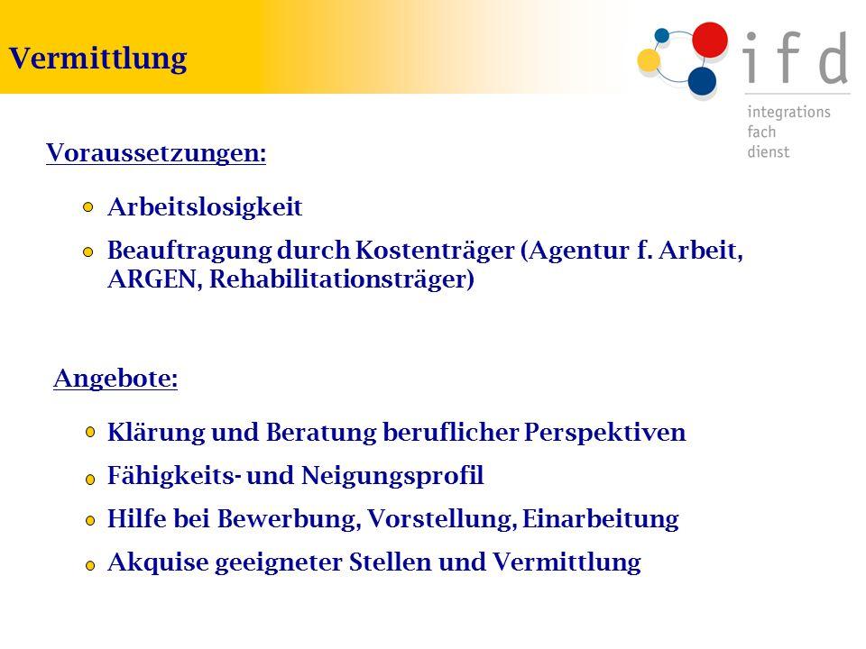 Vermittlung Voraussetzungen: Angebote: Arbeitslosigkeit Beauftragung durch Kostenträger (Agentur f. Arbeit, ARGEN, Rehabilitationsträger) Klärung und