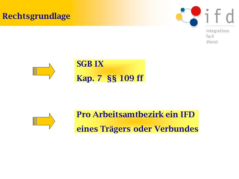 Rechtsgrundlage SGB IX Kap. 7 §§ 109 ff Pro Arbeitsamtbezirk ein IFD eines Trägers oder Verbundes