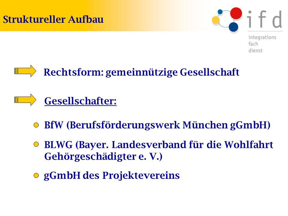 Rechtsform: gemeinnützige Gesellschaft Struktureller Aufbau Gesellschafter: BfW (Berufsförderungswerk München gGmbH) BLWG (Bayer. Landesverband für di
