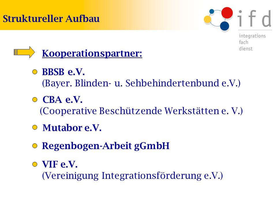 Struktureller Aufbau BBSB e.V. (Bayer. Blinden- u. Sehbehindertenbund e.V.) Kooperationspartner: CBA e.V. (Cooperative Beschützende Werkstätten e. V.)