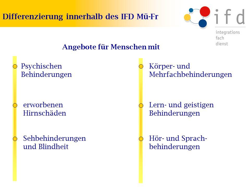 Differenzierung innerhalb des IFD Mü-Fr Psychischen Behinderungen Angebote für Menschen mit erworbenen Hirnschäden Sehbehinderungen und Blindheit Körp