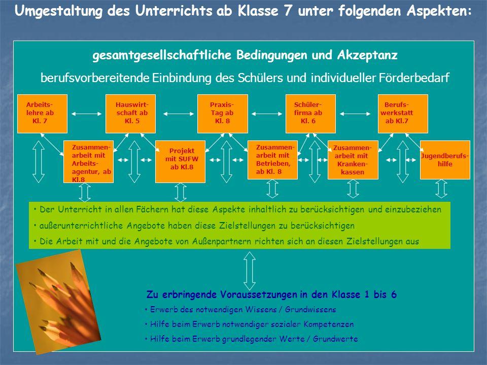 Umgestaltung des Unterrichts ab Klasse 7 unter folgenden Aspekten: gesamtgesellschaftliche Bedingungen und Akzeptanz berufsvorbereitende Einbindung de