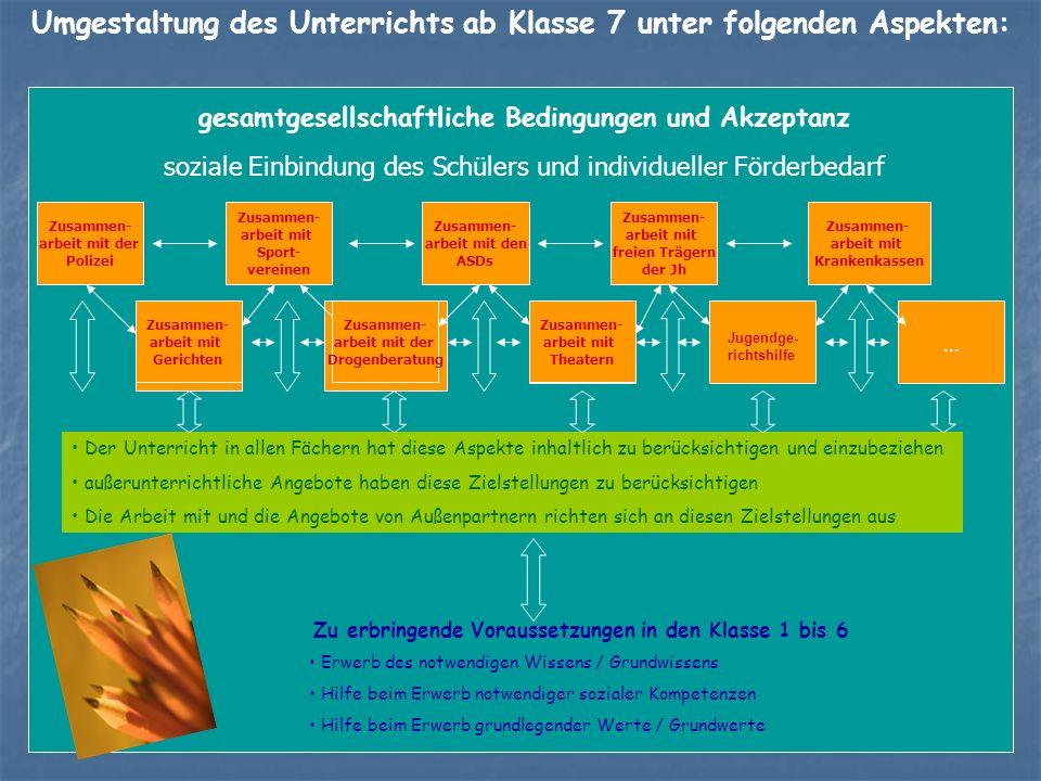 Umgestaltung des Unterrichts ab Klasse 7 unter folgenden Aspekten: gesamtgesellschaftliche Bedingungen und Akzeptanz soziale Einbindung des Schülers u
