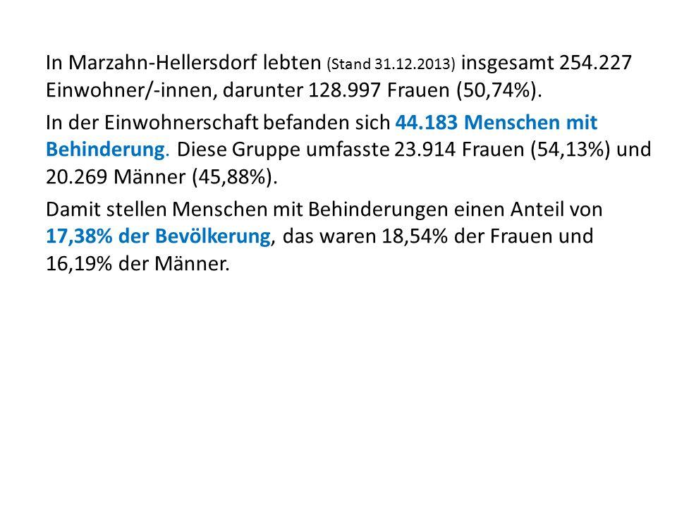 In Marzahn-Hellersdorf lebten (Stand 31.12.2013) insgesamt 254.227 Einwohner/-innen, darunter 128.997 Frauen (50,74%). In der Einwohnerschaft befanden