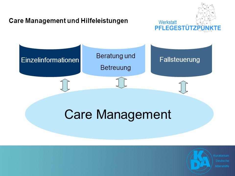 Kuratorium Deutsche Altershilfe Kuratorium Deutsche Altershilfe Care Management und Hilfeleistungen Care Management Einzelinformationen Beratung und Betreuung Fallsteuerung
