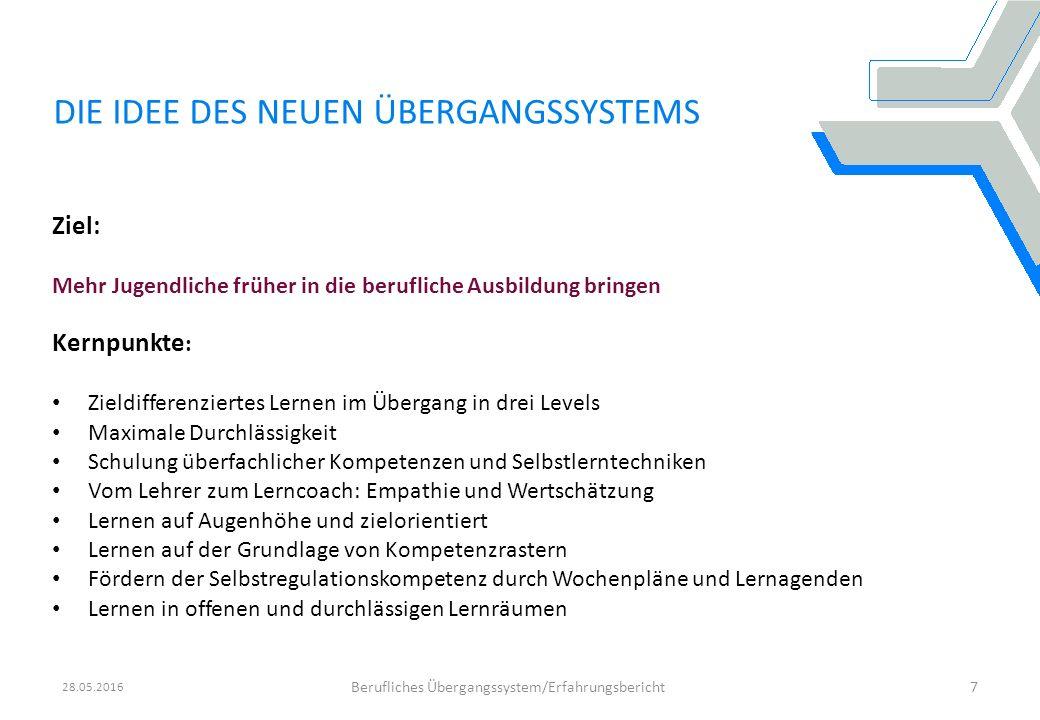 Berufliches Übergangssystem/Erfahrungsbericht7 DIE IDEE DES NEUEN ÜBERGANGSSYSTEMS Gemeinsames Papier des Bündnisses zur Stärkung der beruflichen Ausbildung und des Fachkräftenachwuchses in Baden- Württemberg 2010 - 2014 einstimmig verabschiedet beim Spitzengespräch zur Ausbildungssituation am 4.