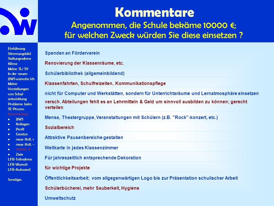 Kommentare Angenommen, die Schule bekäme 10000 €; für welchen Zweck würden Sie diese einsetzen ? Einführung Stimmungsbild Stellungnahme Klima Meine SL