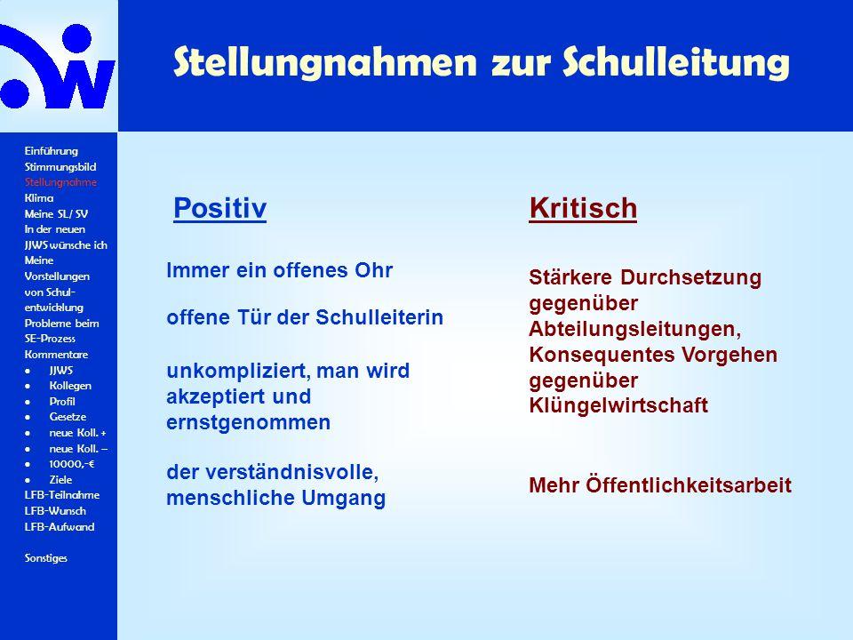Stellungnahmen zur Schulleitung Einführung Stimmungsbild Stellungnahme Klima Meine SL/ SV In der neuen JJWS wünsche ich Meine Vorstellungen von Schul-
