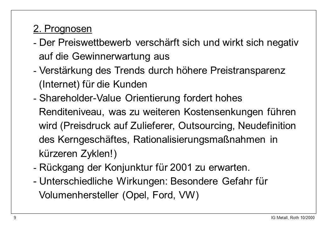 9 IG Metall, Roth 10/2000 2.