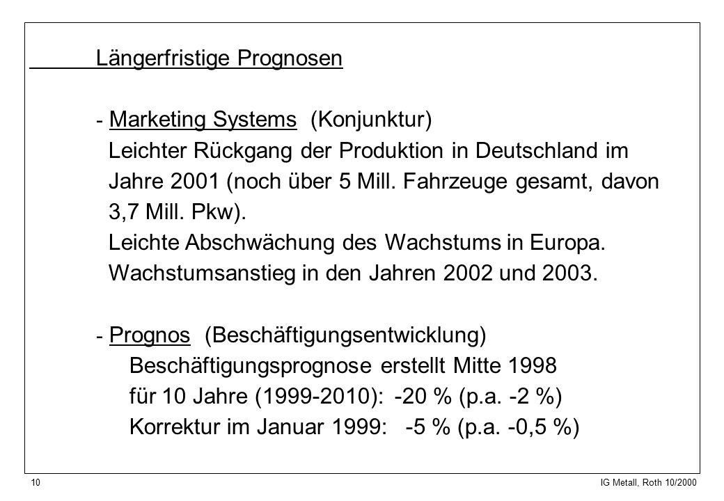 10 IG Metall, Roth 10/2000 Längerfristige Prognosen - Marketing Systems (Konjunktur) Leichter Rückgang der Produktion in Deutschland im Jahre 2001 (noch über 5 Mill.