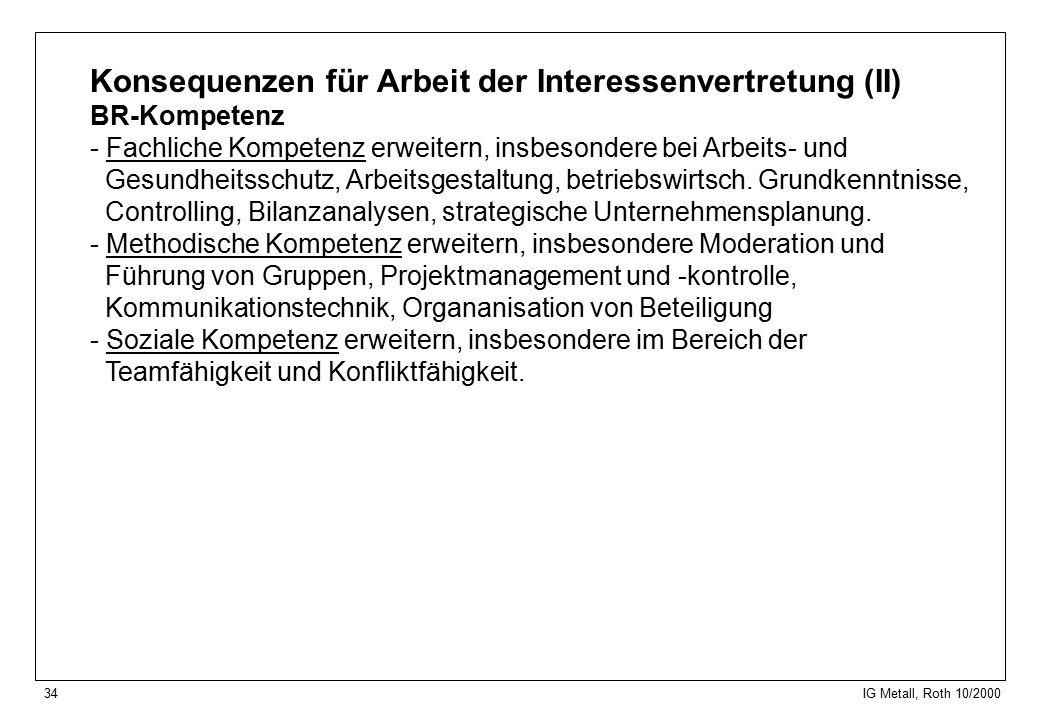34 IG Metall, Roth 10/2000 Konsequenzen für Arbeit der Interessenvertretung (II) BR-Kompetenz - Fachliche Kompetenz erweitern, insbesondere bei Arbeits- und Gesundheitsschutz, Arbeitsgestaltung, betriebswirtsch.