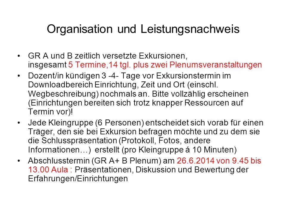 Organisation und Leistungsnachweis GR A und B zeitlich versetzte Exkursionen, insgesamt 5 Termine,14 tgl.