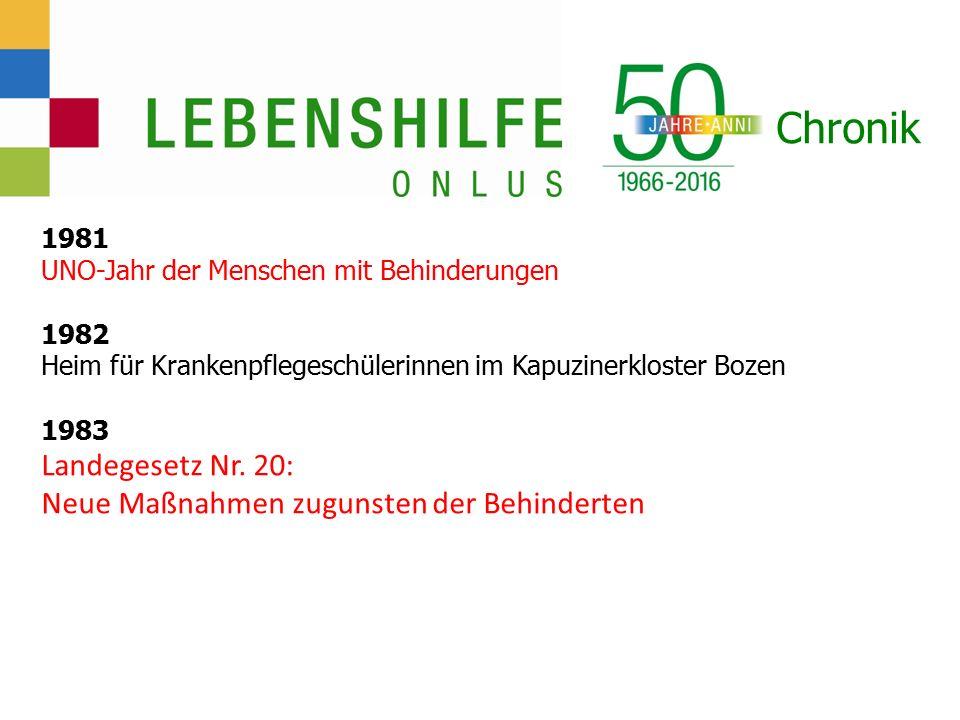 Chronik 1981 UNO-Jahr der Menschen mit Behinderungen 1982 Heim für Krankenpflegeschülerinnen im Kapuzinerkloster Bozen 1983 Landegesetz Nr.