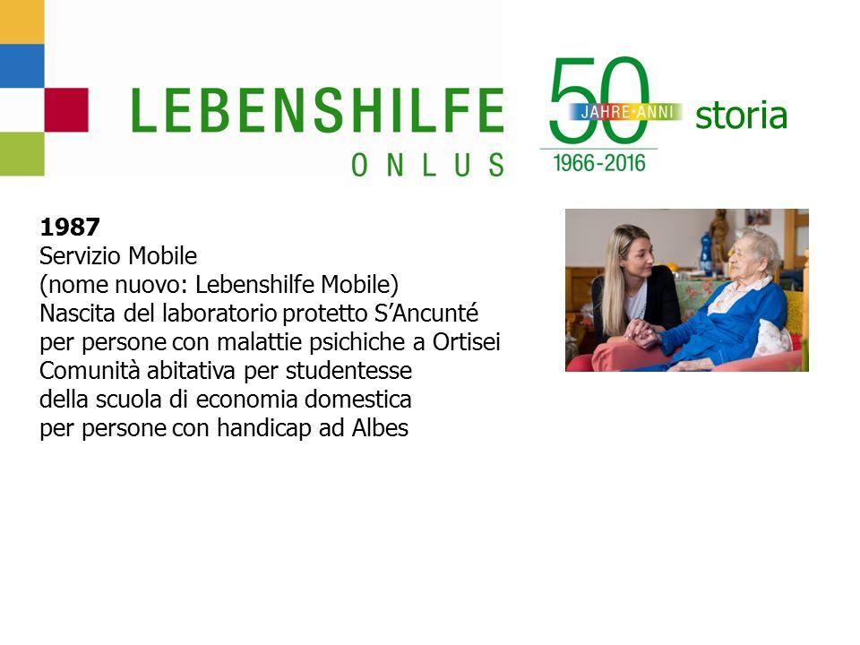 storia 1987 Servizio Mobile (nome nuovo: Lebenshilfe Mobile) Nascita del laboratorio protetto S'Ancunté per persone con malattie psichiche a Ortisei Comunità abitativa per studentesse della scuola di economia domestica per persone con handicap ad Albes