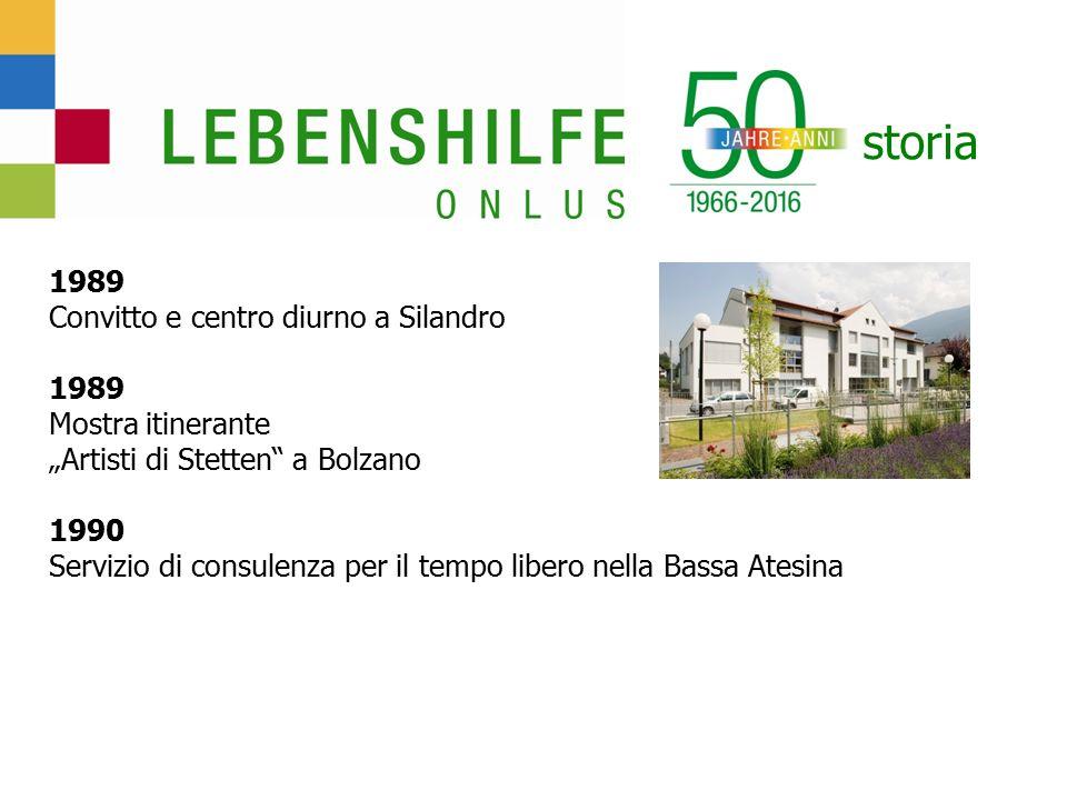 """storia 1989 Convitto e centro diurno a Silandro 1989 Mostra itinerante """"Artisti di Stetten a Bolzano 1990 Servizio di consulenza per il tempo libero nella Bassa Atesina"""