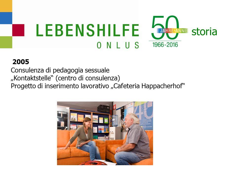 """storia 2005 Consulenza di pedagogia sessuale """"Kontaktstelle (centro di consulenza) Progetto di inserimento lavorativo """"Cafeteria Happacherhof"""