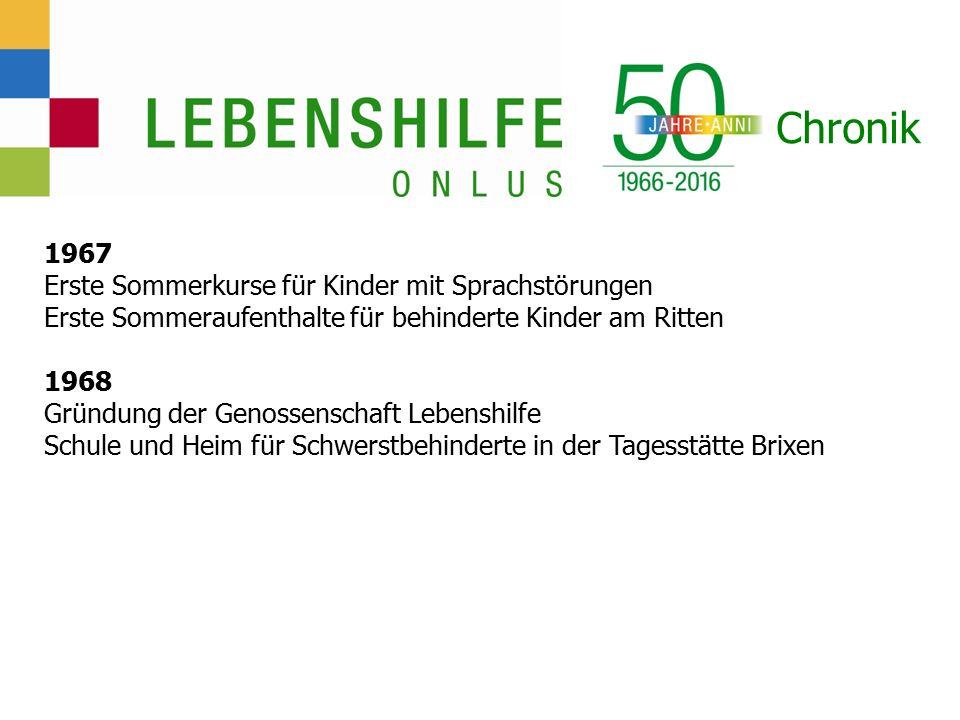 Chronik 1967 Erste Sommerkurse für Kinder mit Sprachstörungen Erste Sommeraufenthalte für behinderte Kinder am Ritten 1968 Gründung der Genossenschaft Lebenshilfe Schule und Heim für Schwerstbehinderte in der Tagesstätte Brixen