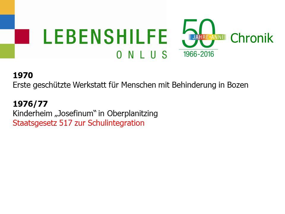 """Chronik 1970 Erste geschützte Werkstatt für Menschen mit Behinderung in Bozen 1976/77 Kinderheim """"Josefinum in Oberplanitzing Staatsgesetz 517 zur Schulintegration"""