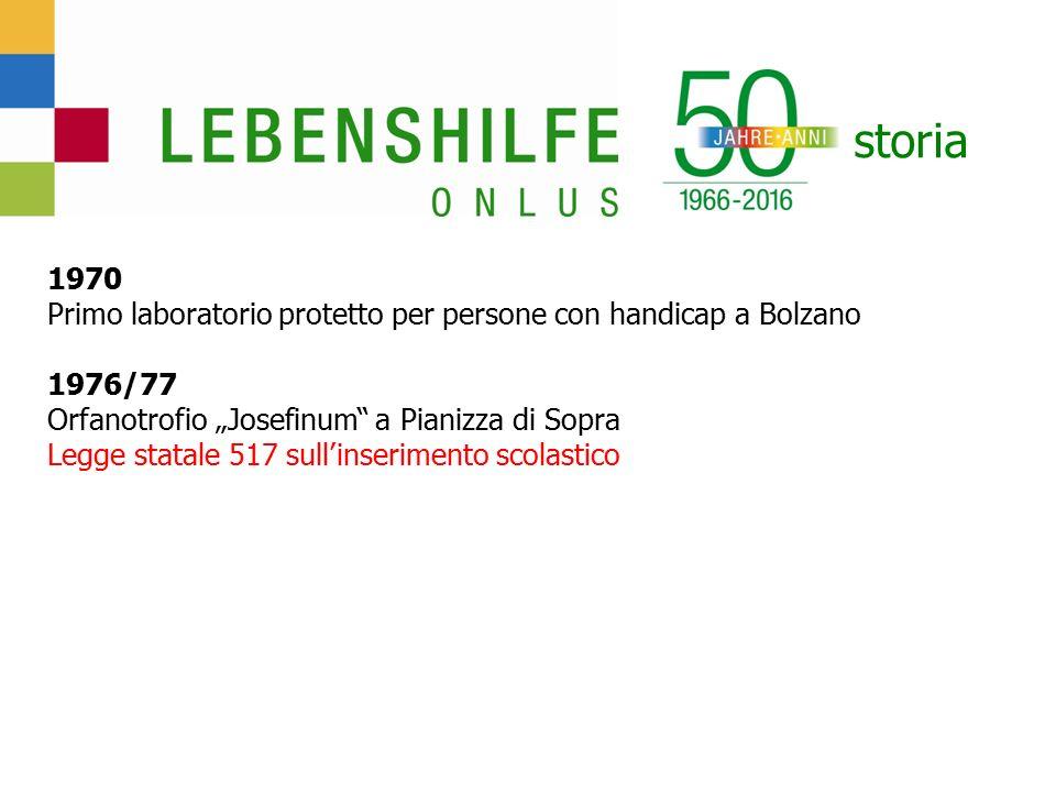 """storia 1970 Primo laboratorio protetto per persone con handicap a Bolzano 1976/77 Orfanotrofio """"Josefinum a Pianizza di Sopra Legge statale 517 sull'inserimento scolastico"""