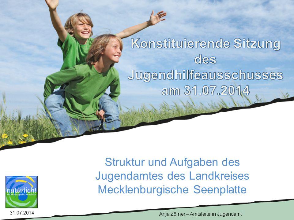 Struktur und Aufgaben des Jugendamtes des Landkreises Mecklenburgische Seenplatte Anja Zörner – Amtsleiterin Jugendamt 31.07.2014